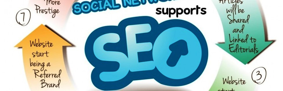Why SEO Matters.